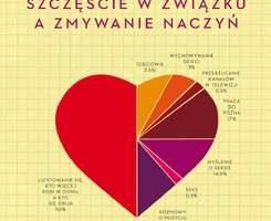 """""""Ekonomia miłości"""" P. Szuchman, J. Anderson"""